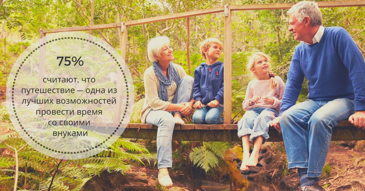 Отдых с внуками